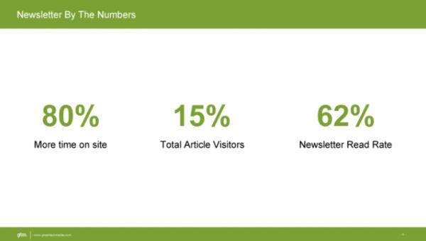newsletter-stats
