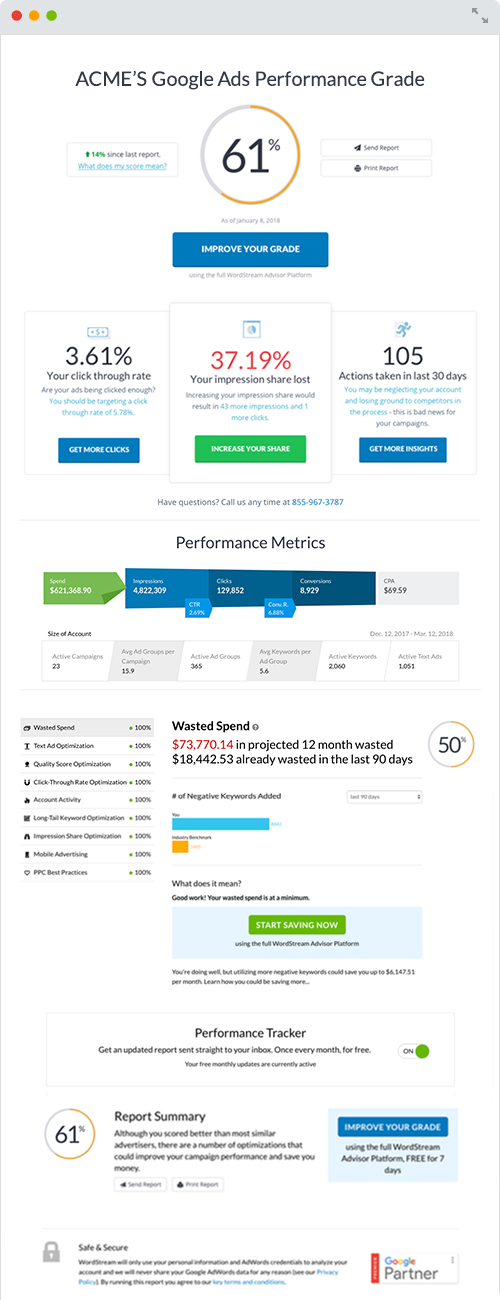adword performance report