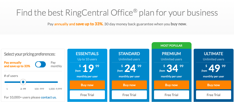 RingCentral-pricing