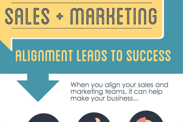 Aeroleads improve sales productivity by aligning Sales-and-Marketing