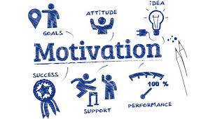 Aeroleads improve sales productivity by Motivating