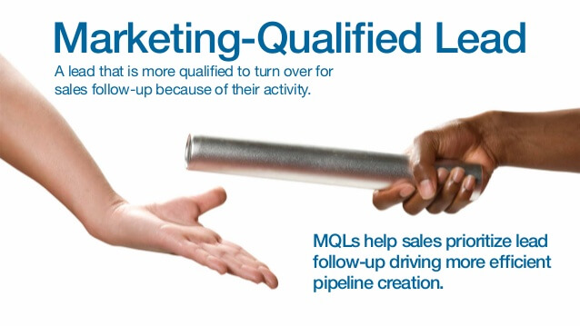 Aeroleads marketing qualified leads