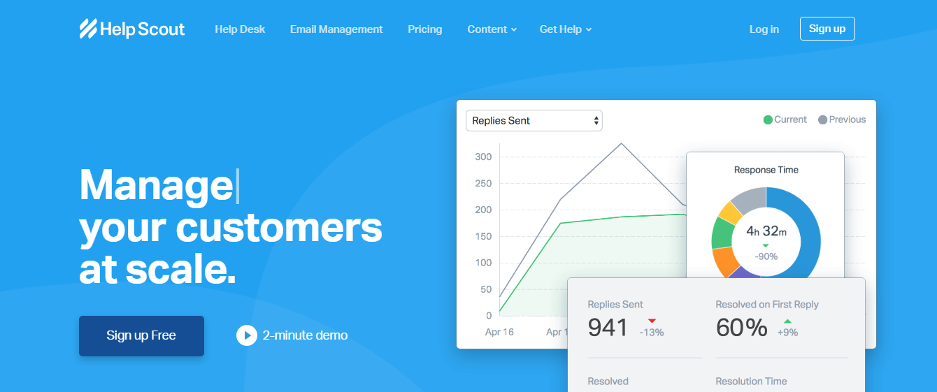 Aeroleads profiling tools - Helpscout