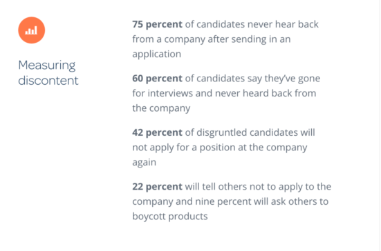 How-to-hire-right-candidate-stats