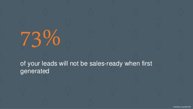 sales-ready-leads