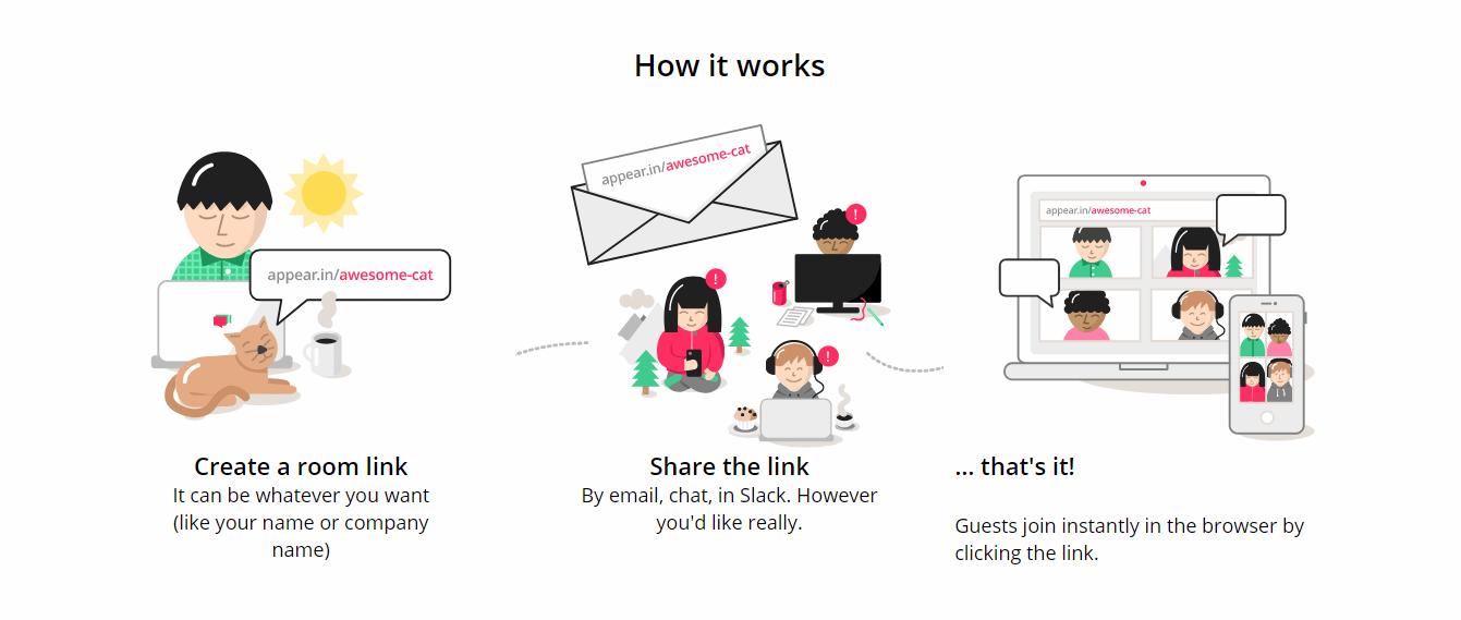 marketing tools 2