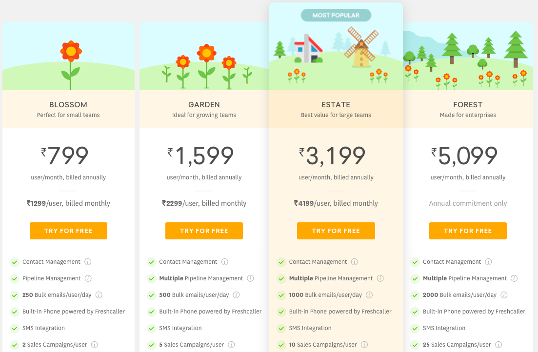 Freshworks pricing