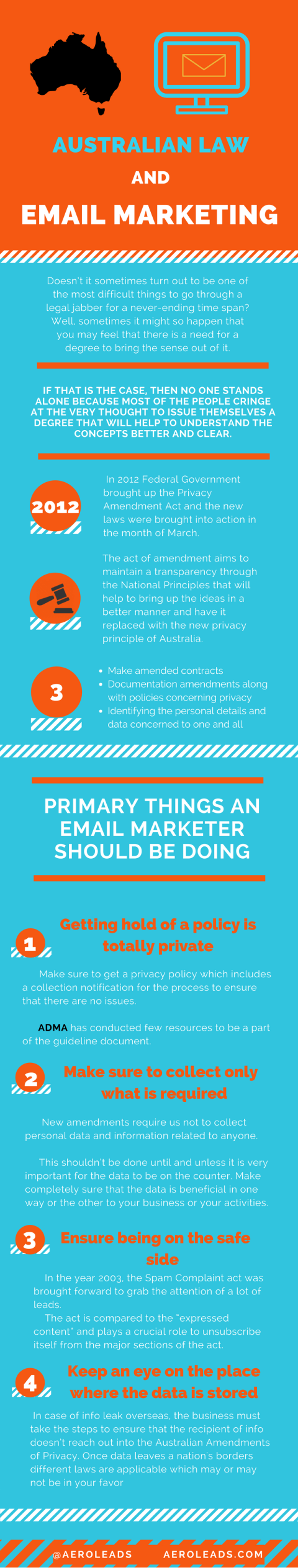 Australian Law of Email Marketing- Infographic by AeroLeads