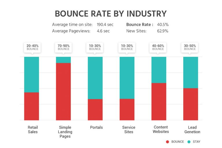audience-research-bounce-rate