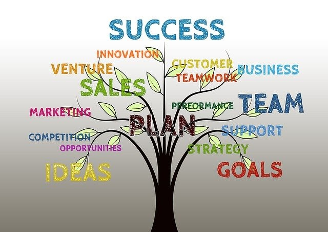 7 Step Guide To Building a Successful Sales Strategy