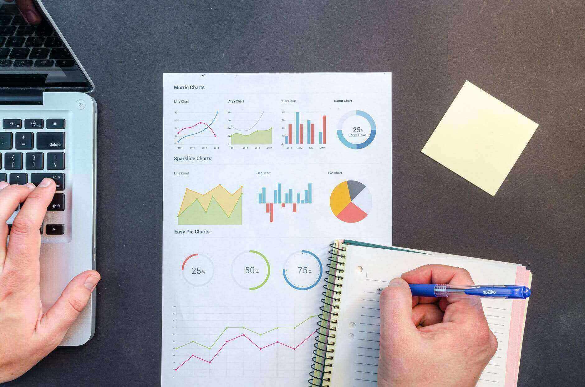 Analyze Your Sales Strategy