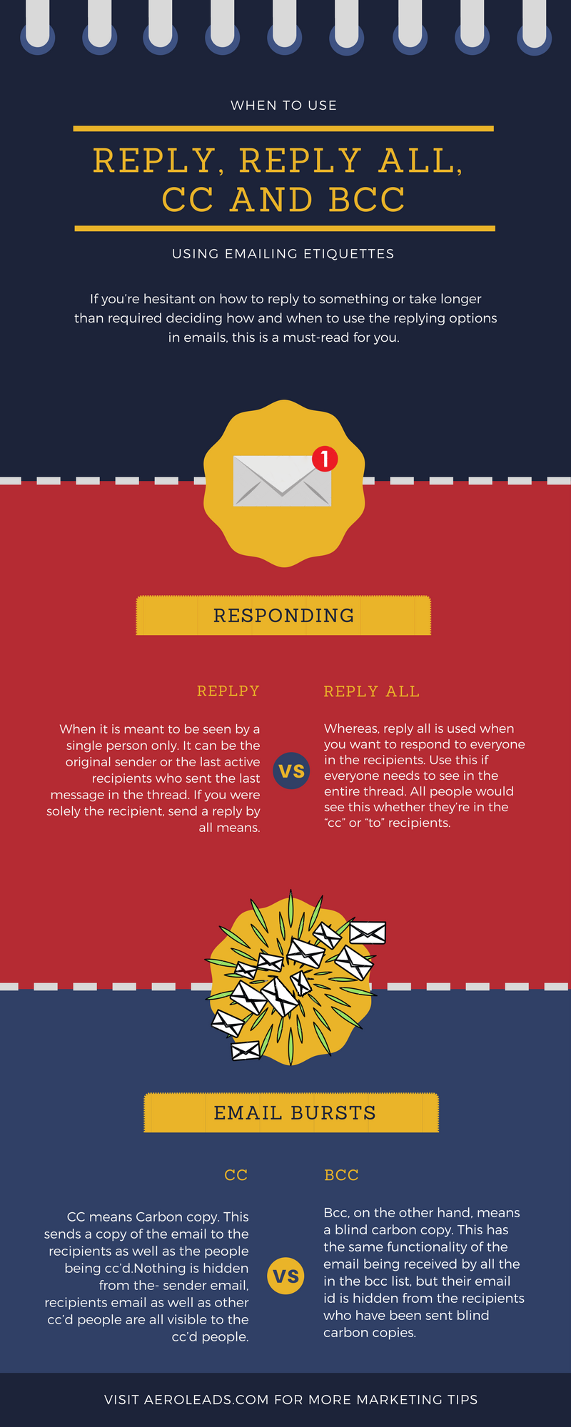 when to use reply, reply all, CC, BCC