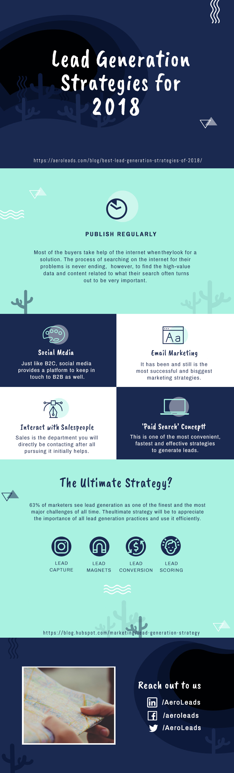 Lead Generation Strategies for 2018 infographics